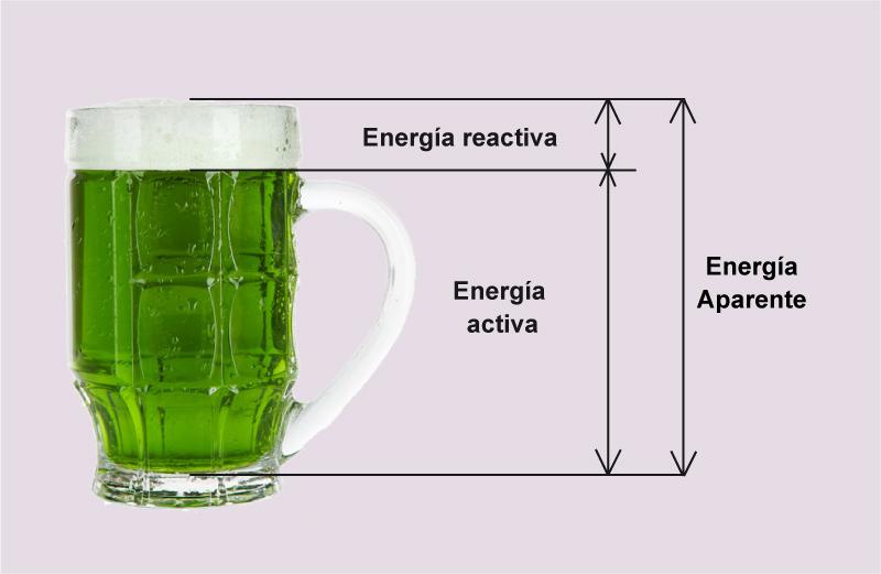 La cerveza y la energía reactiva