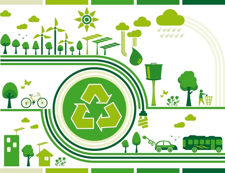 La Responsabilidad De Las Empresas En La Sostenibilidad… Energética
