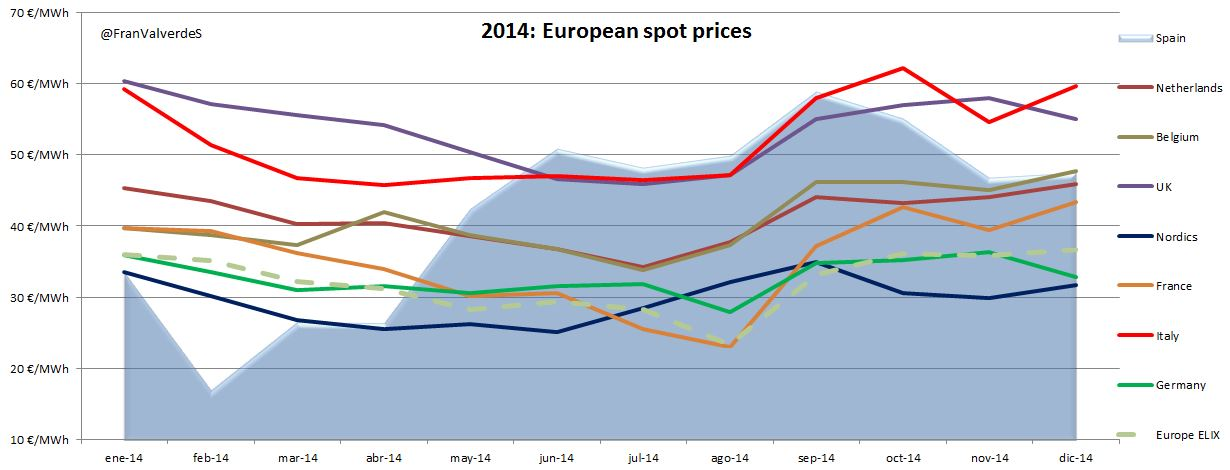 spot europa 2014
