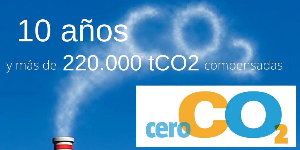 La iniciativa CeroCO2 cumplió 10 años en 2015