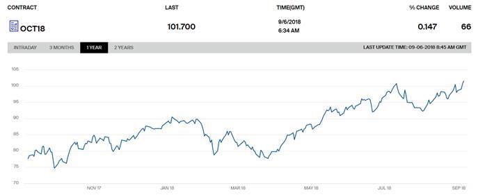 El precio del mercado eléctrico: razones y matices